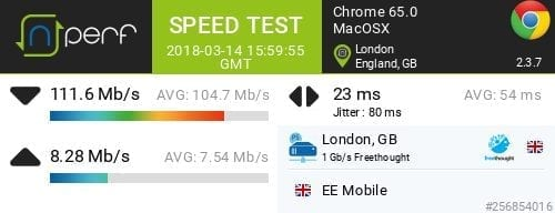 Alcatel router speedtest result